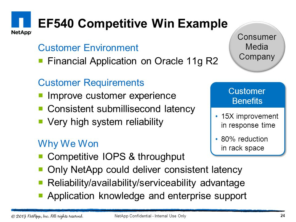 EF540 Competitive Win Example