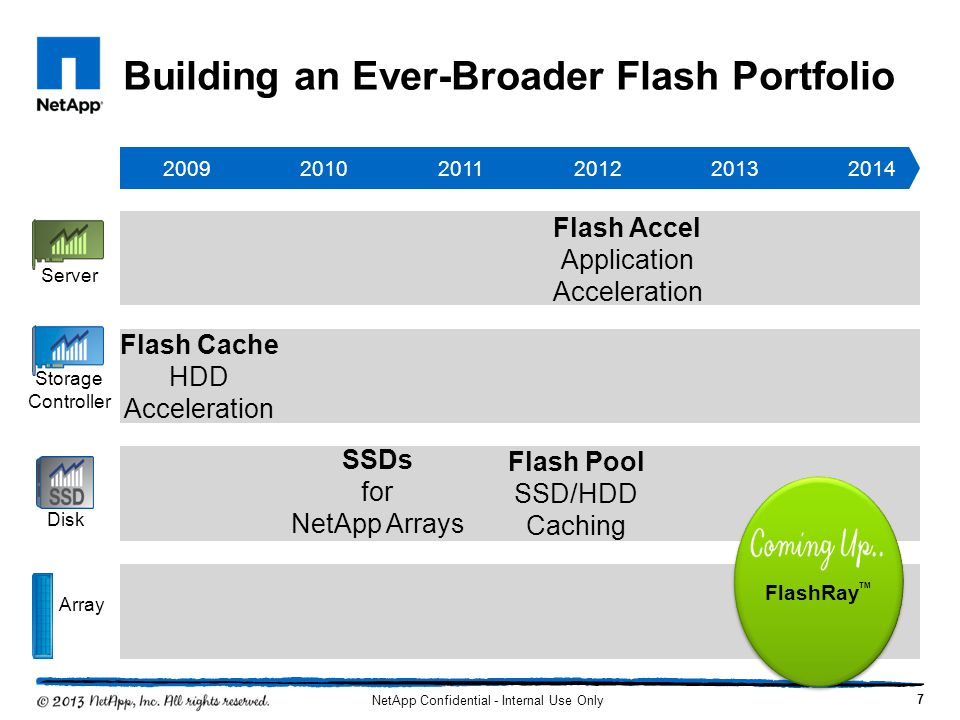 Building an Ever-Broader Flash Portfolio