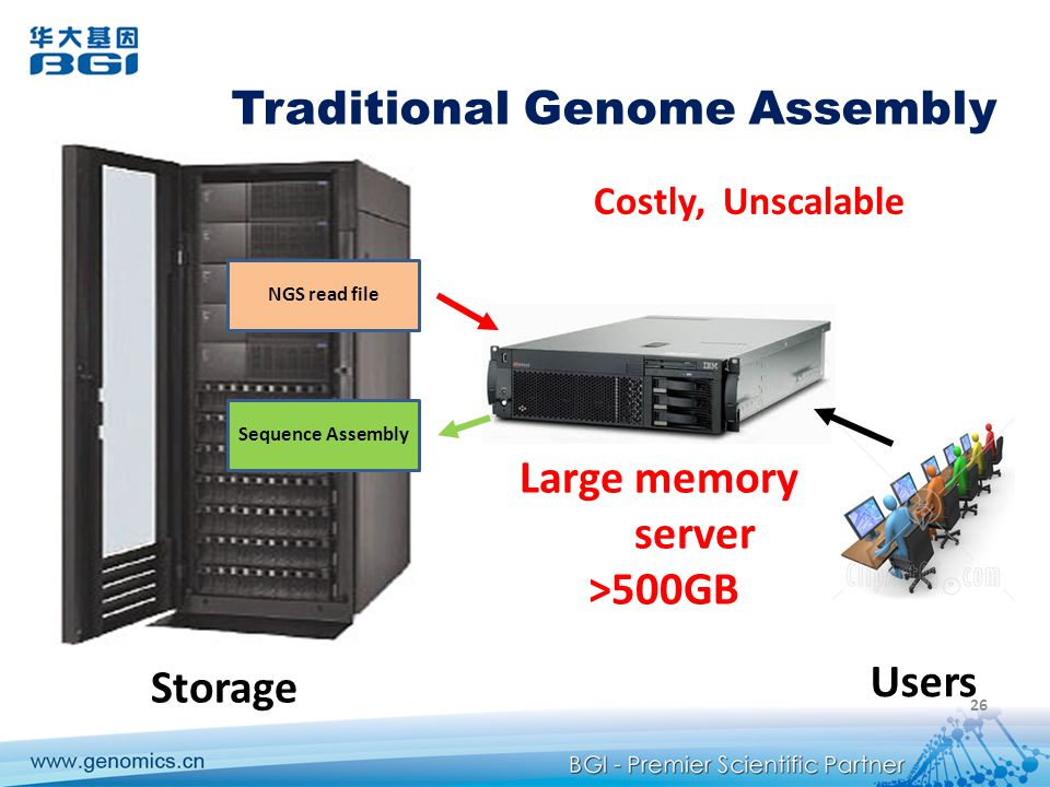 Large memory server >500GB