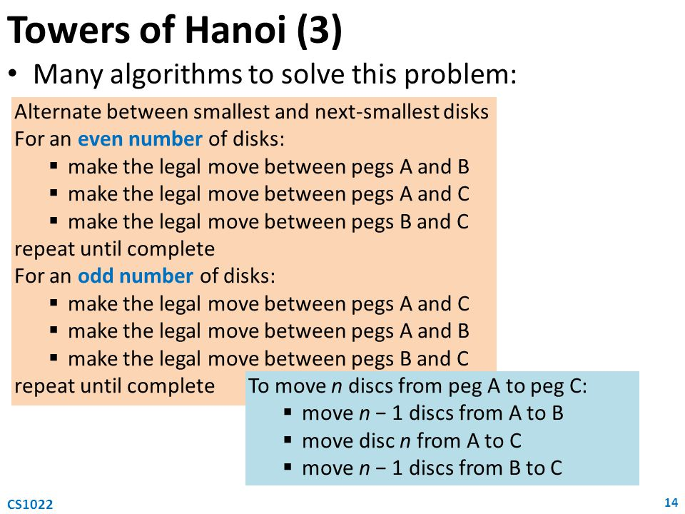 Towers of Hanoi (3) Many algorithms to solve this problem: