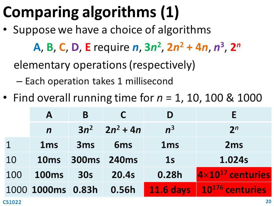 Comparing algorithms (1)