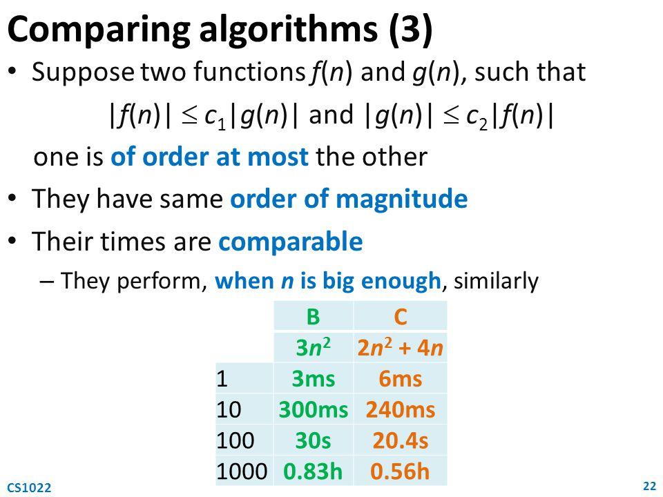 Comparing algorithms (3)