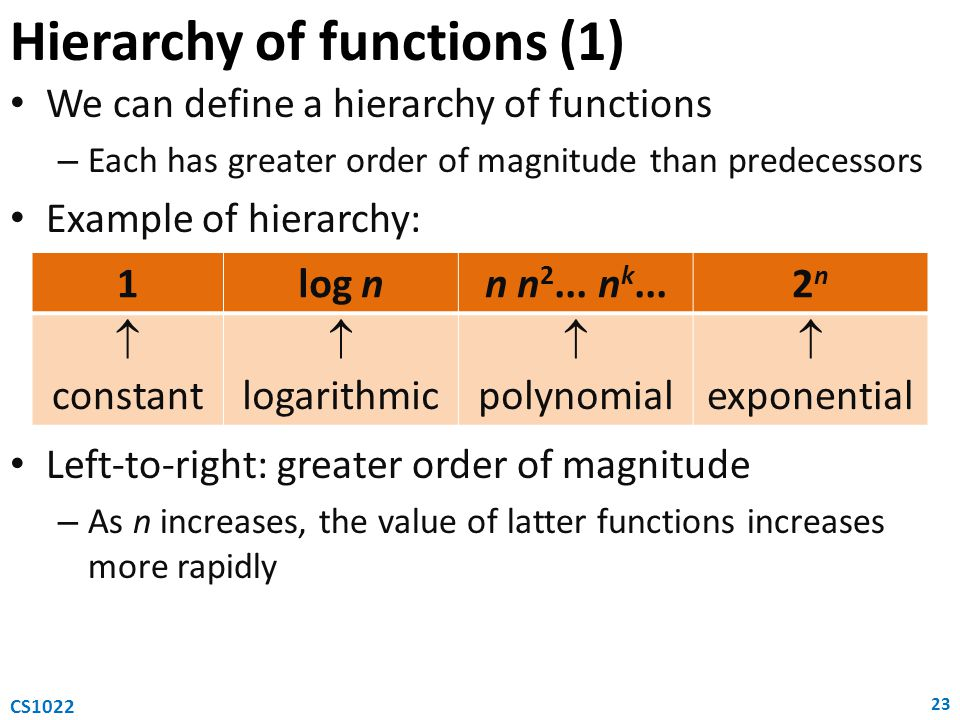 Hierarchy of functions (1)