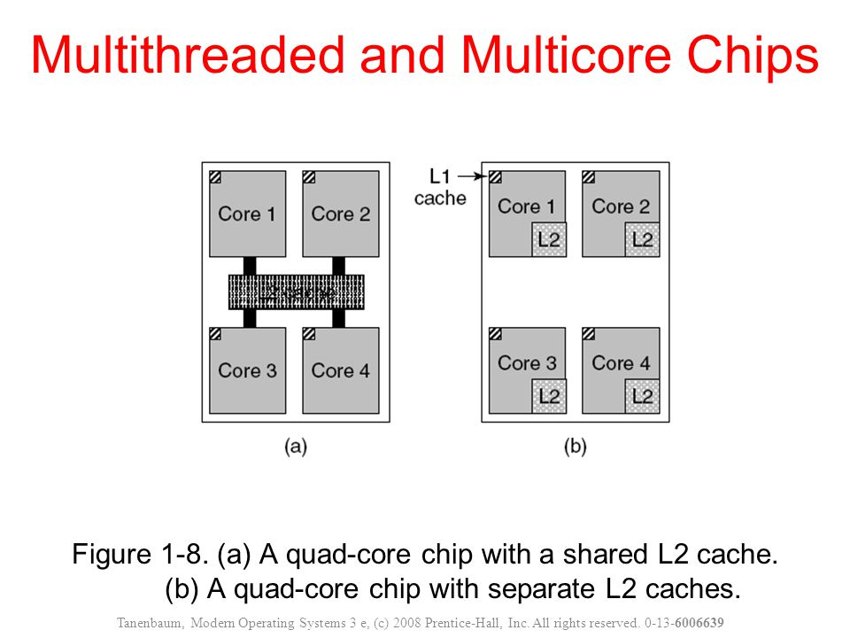 Multithreaded and Multicore Chips