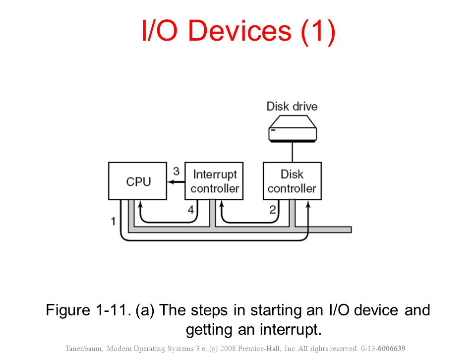 I/O Devices (1) Figure 1-11. (a) The steps in starting an I/O device and getting an interrupt.