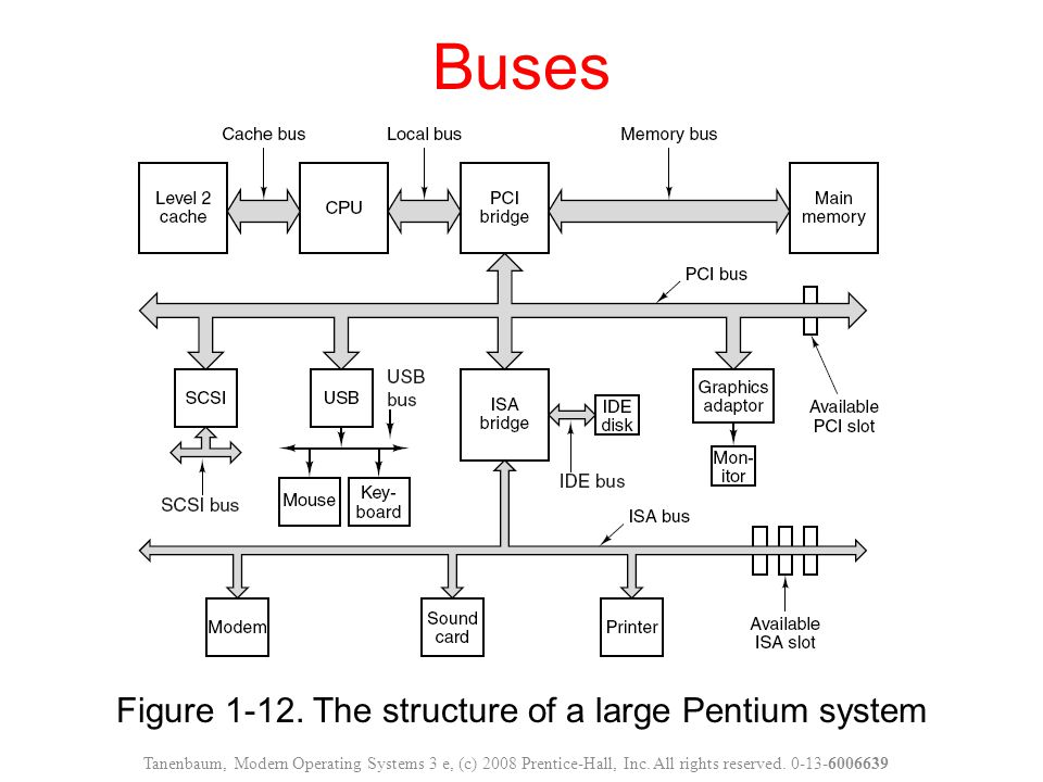 Figure 1-12. The structure of a large Pentium system