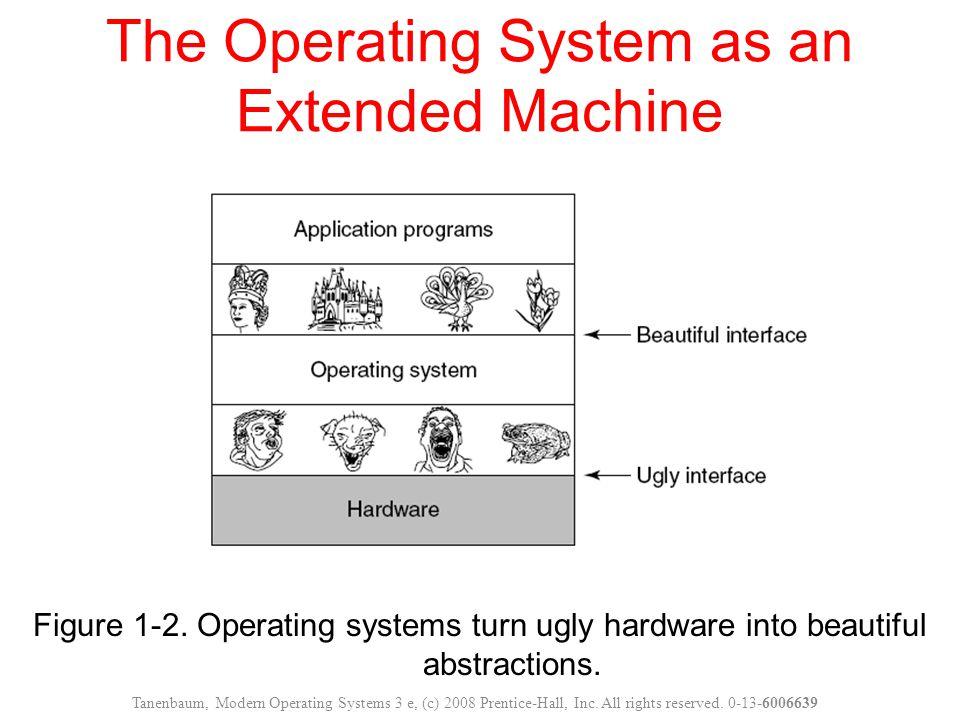 The Operating System as an Extended Machine