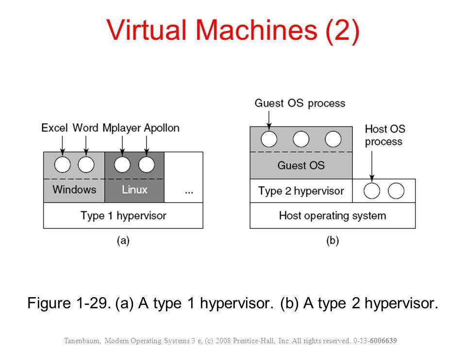 Figure 1-29. (a) A type 1 hypervisor. (b) A type 2 hypervisor.