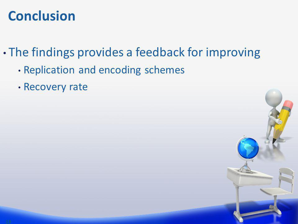 Conclusion The findings provides a feedback for improving