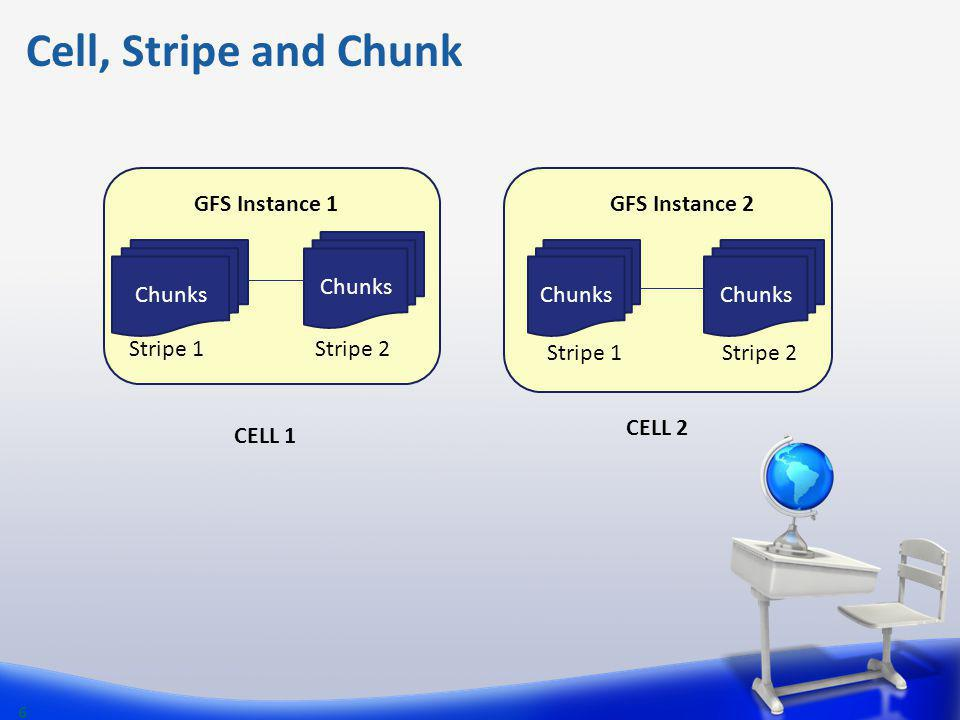 Cell, Stripe and Chunk Stripe 1 Stripe 2 Stripe 1 Stripe 2