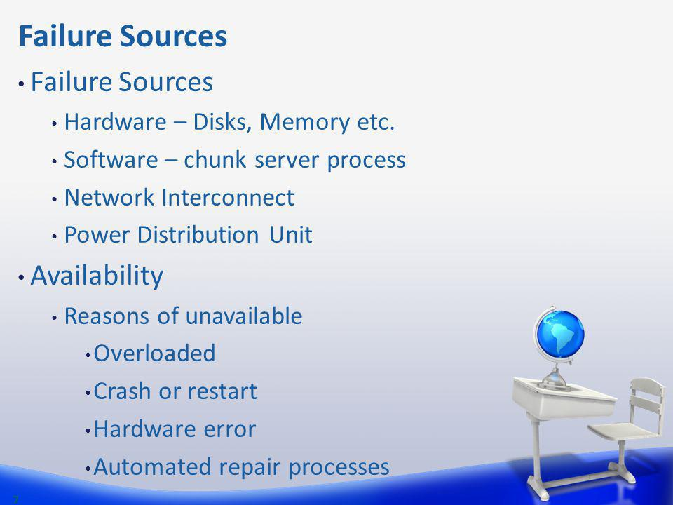 Failure Sources Failure Sources Availability