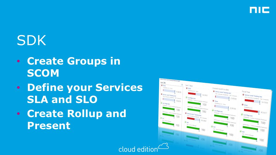 SDK Create Groups in SCOM Define your Services SLA and SLO