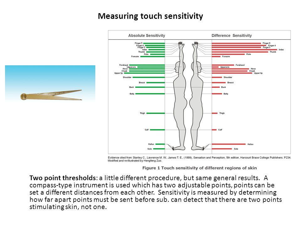 Measuring touch sensitivity