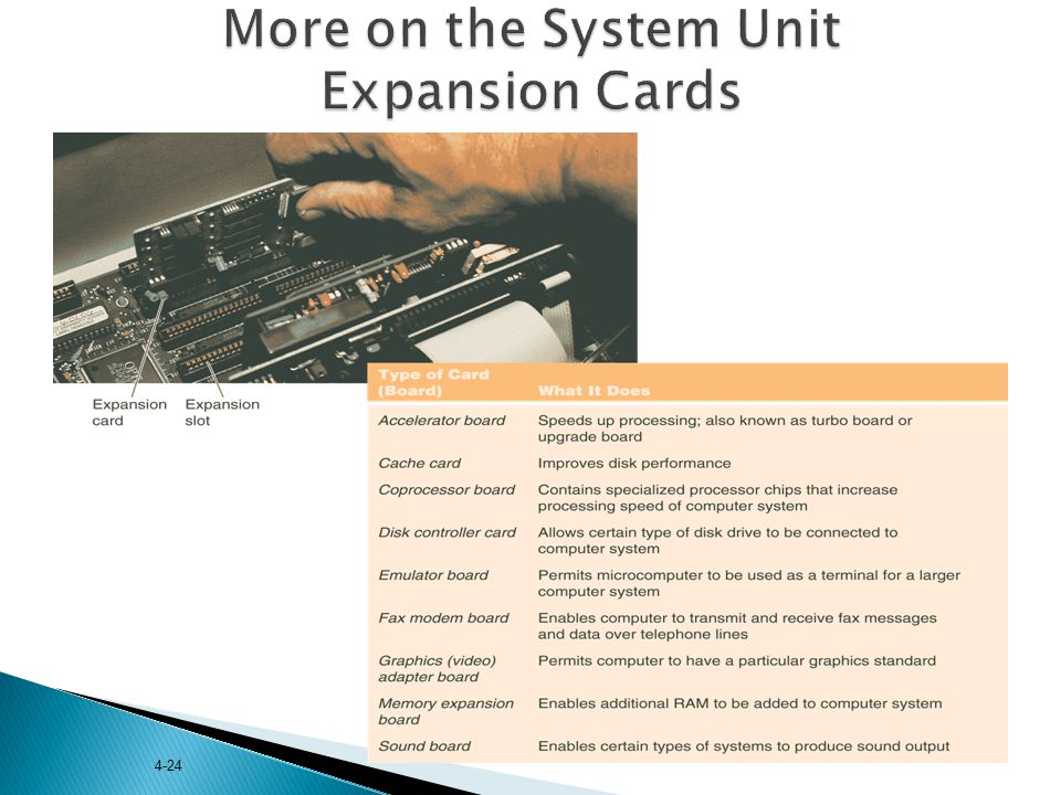 More on the System Unit Expansion Cards