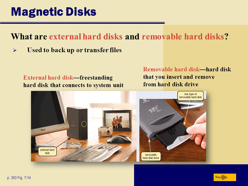 Magnetic Disks What are external hard disks and removable hard disks