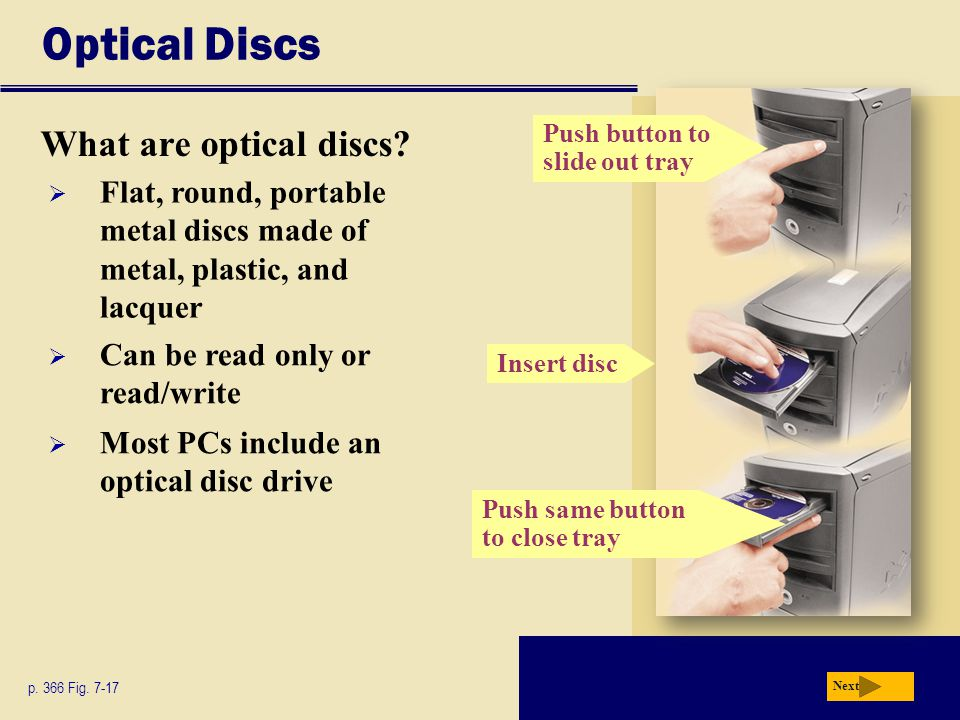 Optical Discs What are optical discs