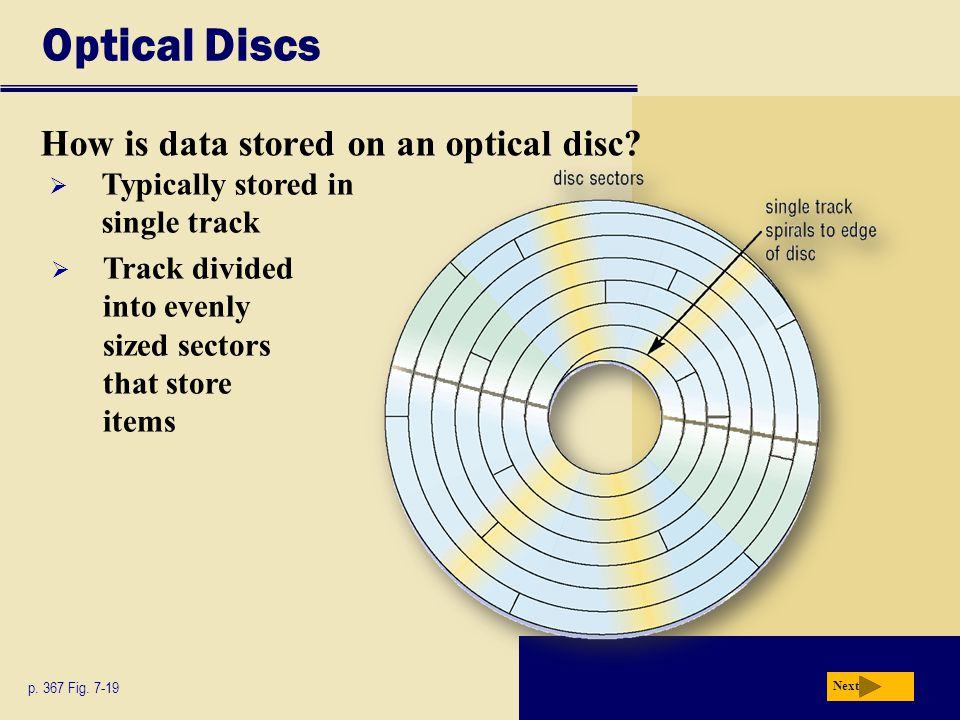 Optical Discs How is data stored on an optical disc
