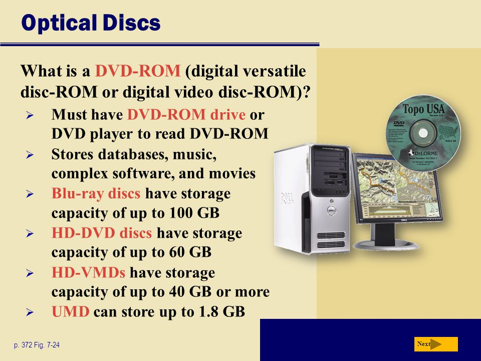 Optical Discs What is a DVD-ROM (digital versatile disc-ROM or digital video disc-ROM) Must have DVD-ROM drive or DVD player to read DVD-ROM.