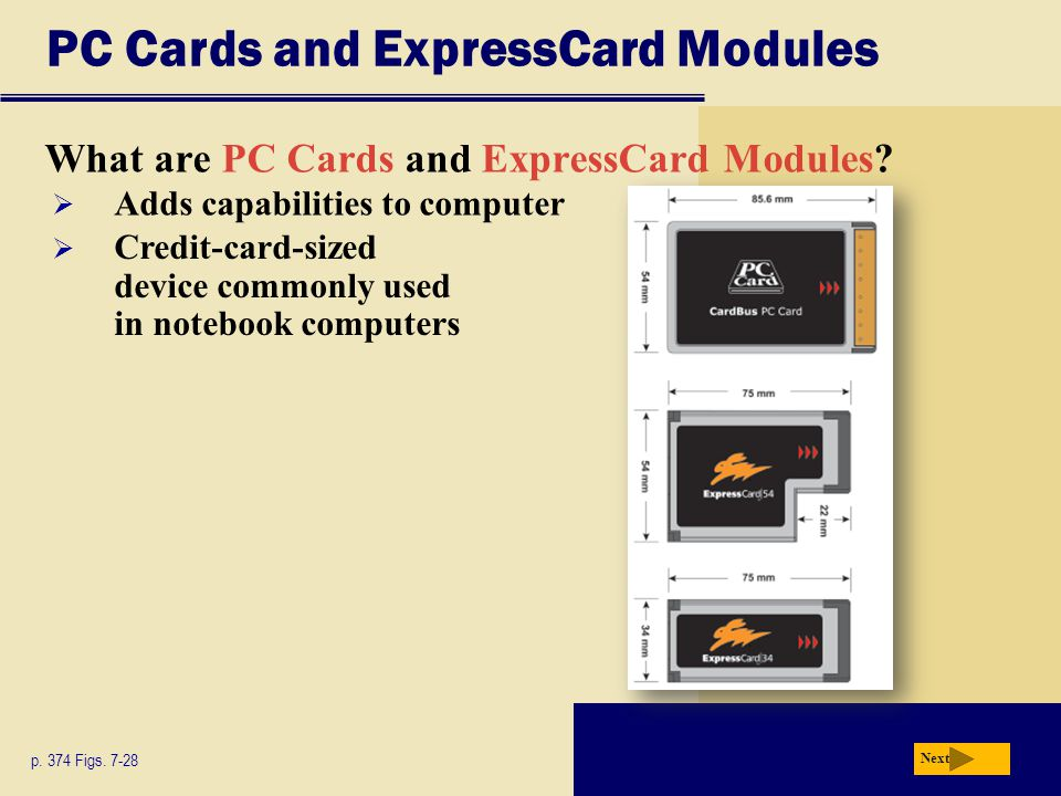 PC Cards and ExpressCard Modules