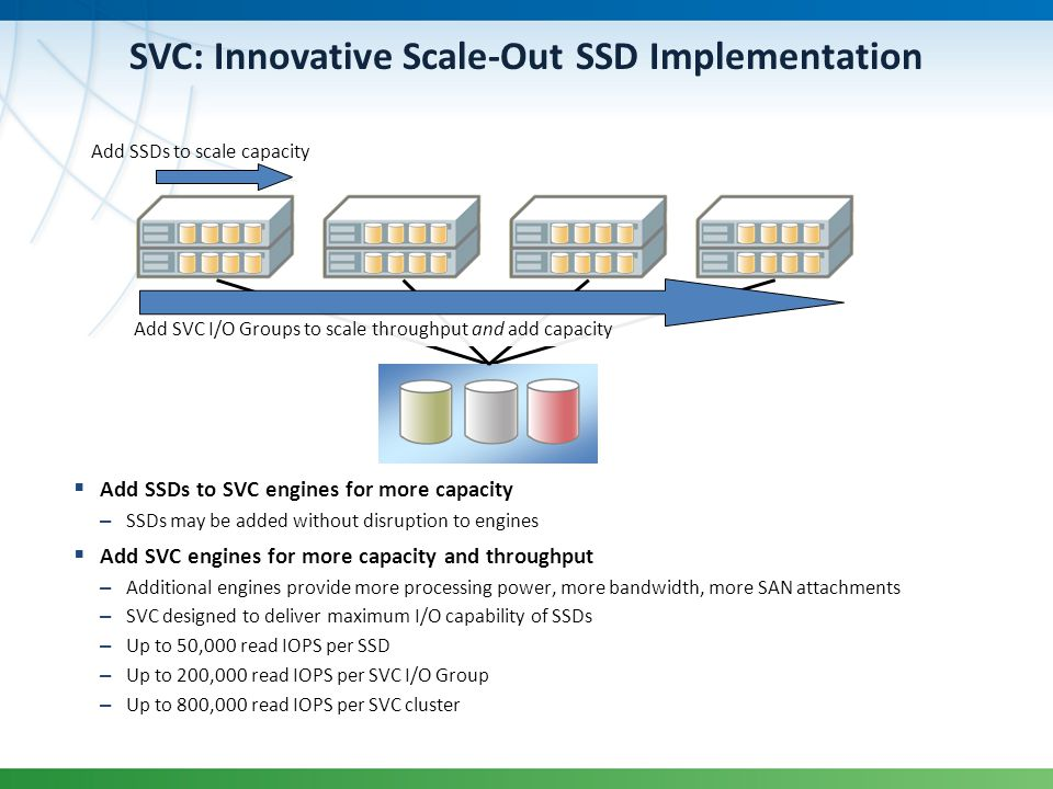 SVC: Innovative Scale-Out SSD Implementation