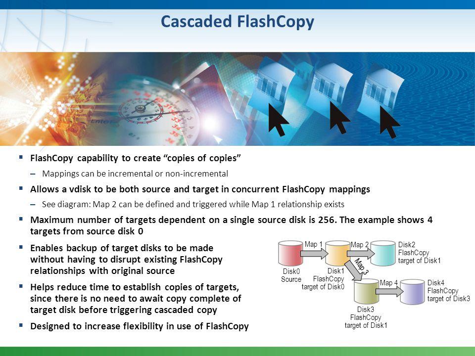 Disk3 FlashCopy target of Disk1