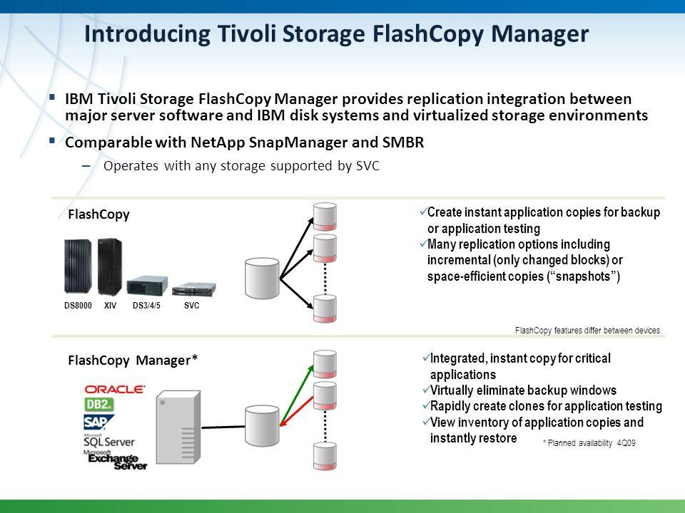 Introducing Tivoli Storage FlashCopy Manager