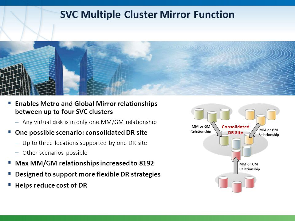 SVC Multiple Cluster Mirror Function