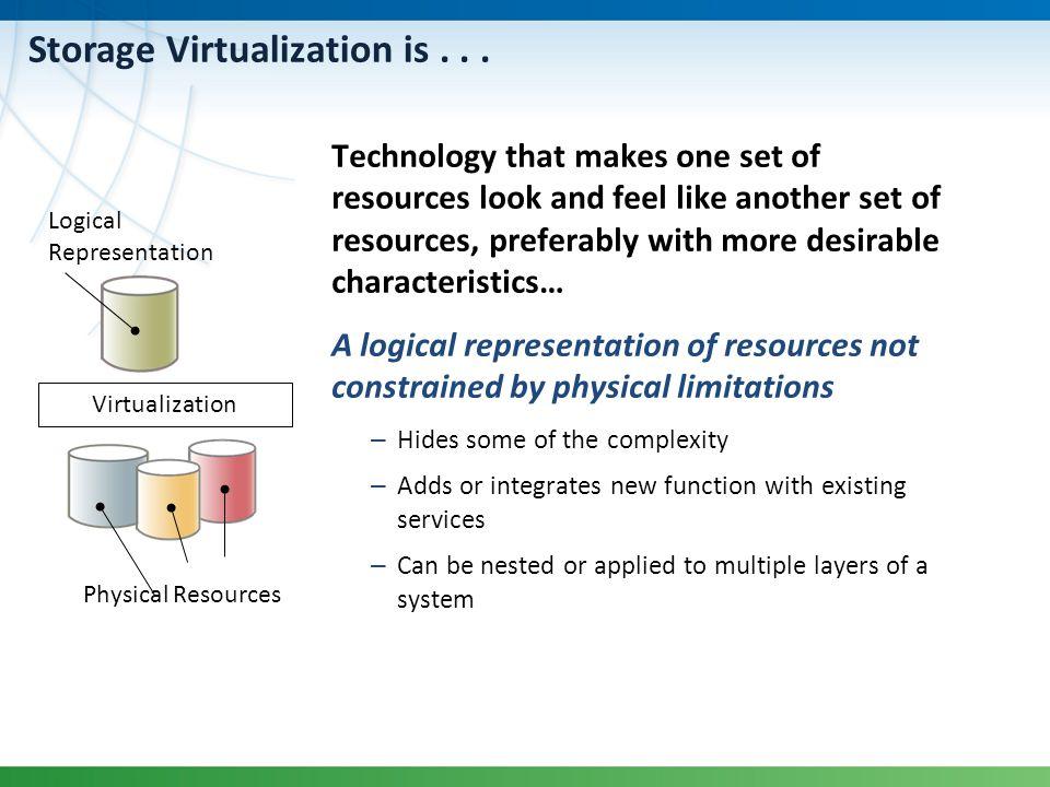 Storage Virtualization is . . .