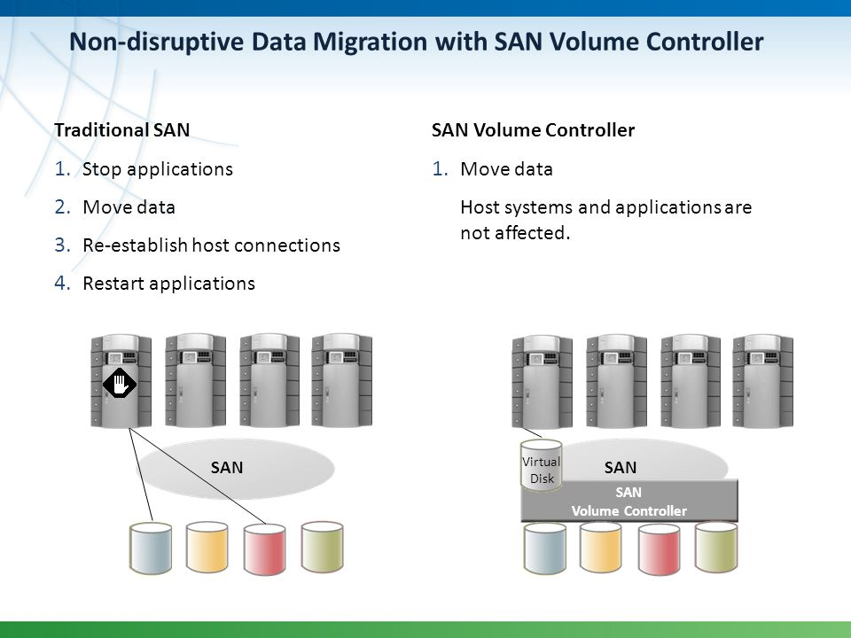 Non-disruptive Data Migration with SAN Volume Controller