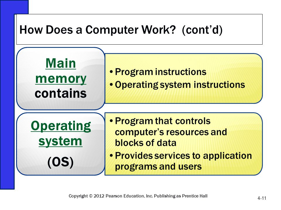 How Does a Computer Work (cont'd)