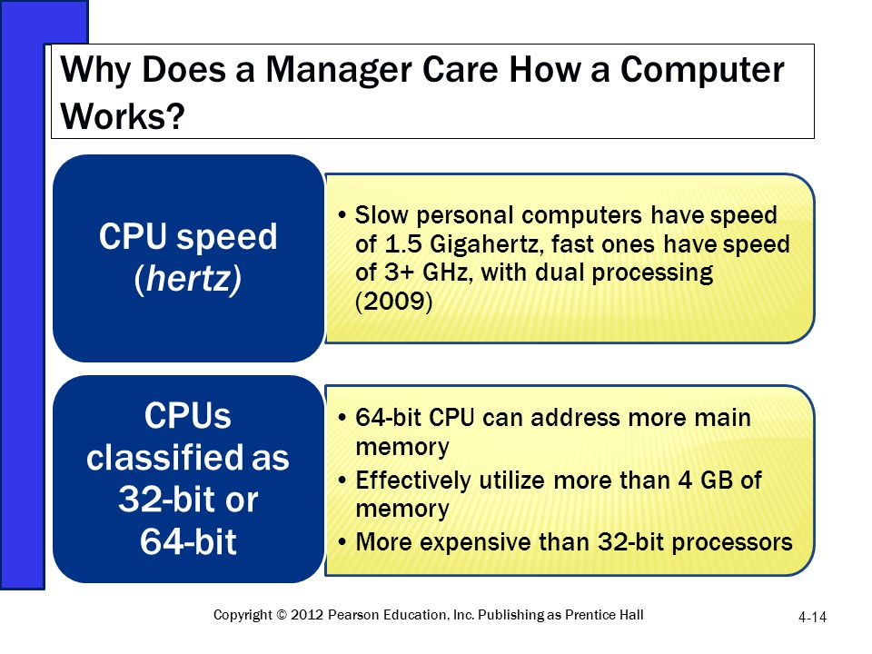Why Does a Manager Care How a Computer Works