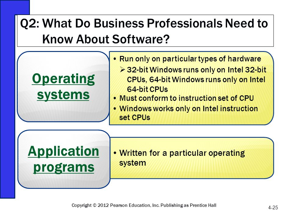 Q2: What Do Business Professionals Need to Know About Software