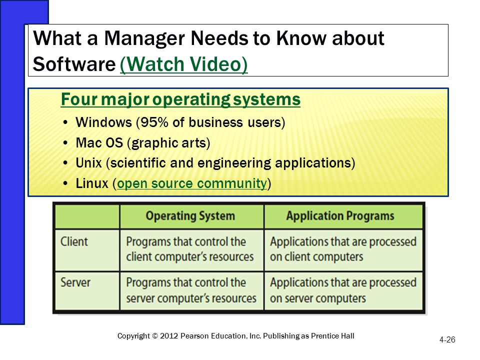 What a Manager Needs to Know about Software (Watch Video)