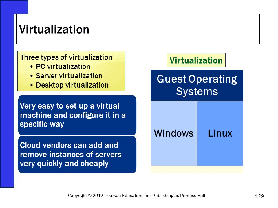Guest Operating Systems