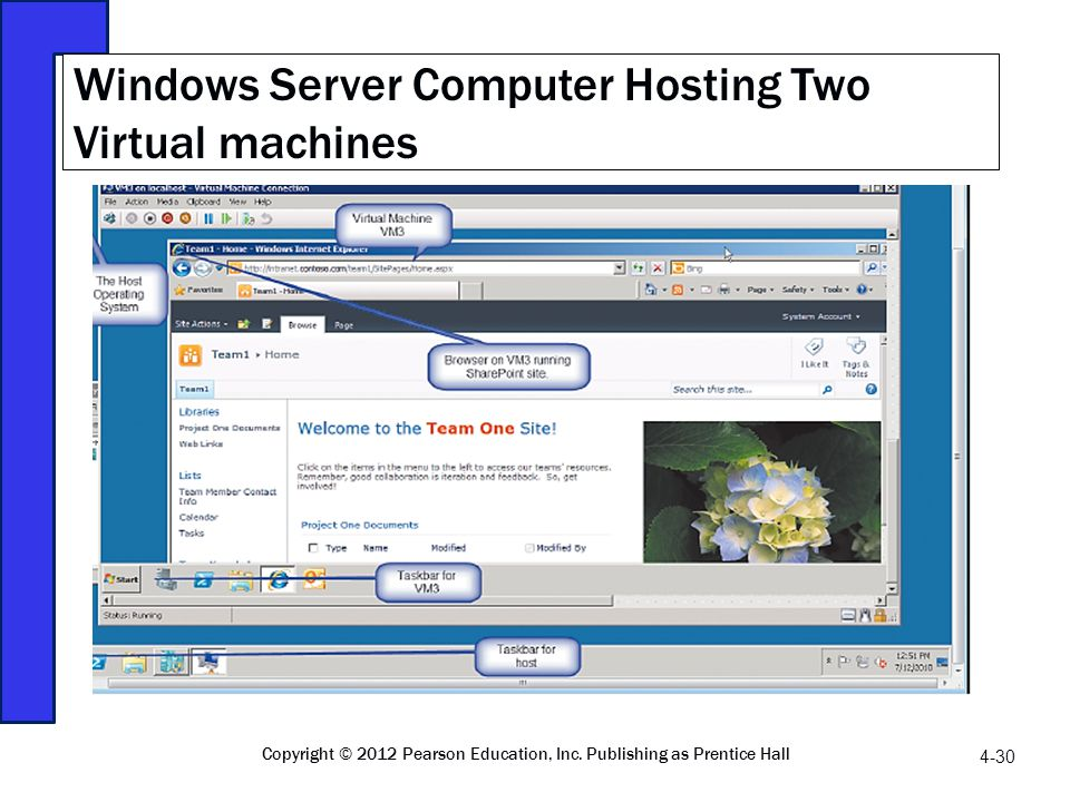 Windows Server Computer Hosting Two Virtual machines