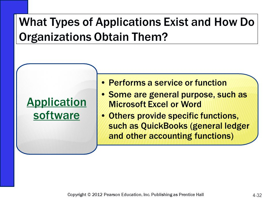 What Types of Applications Exist and How Do Organizations Obtain Them