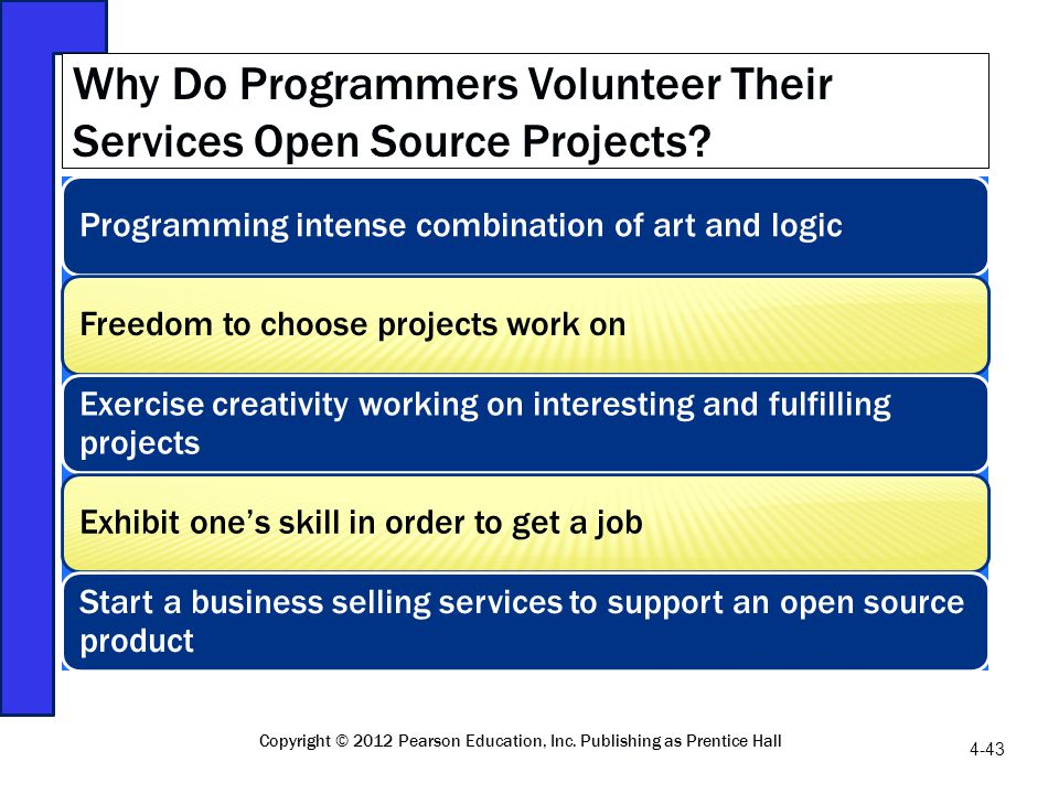 Why Do Programmers Volunteer Their Services Open Source Projects