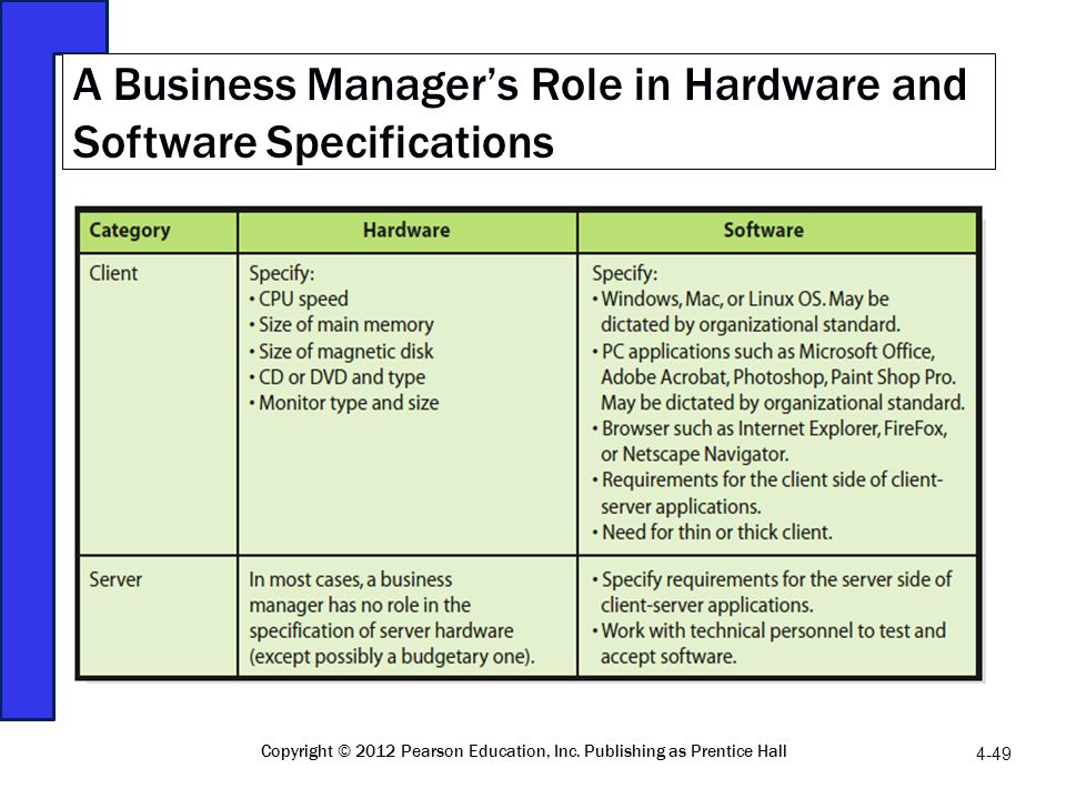 A Business Manager's Role in Hardware and Software Specifications