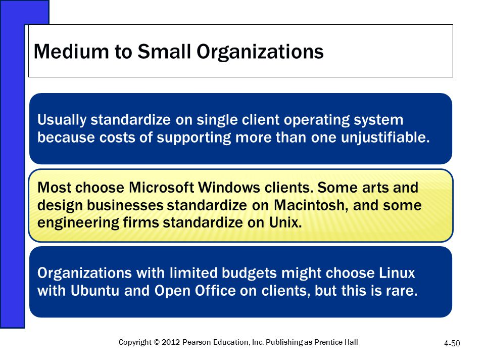 Medium to Small Organizations