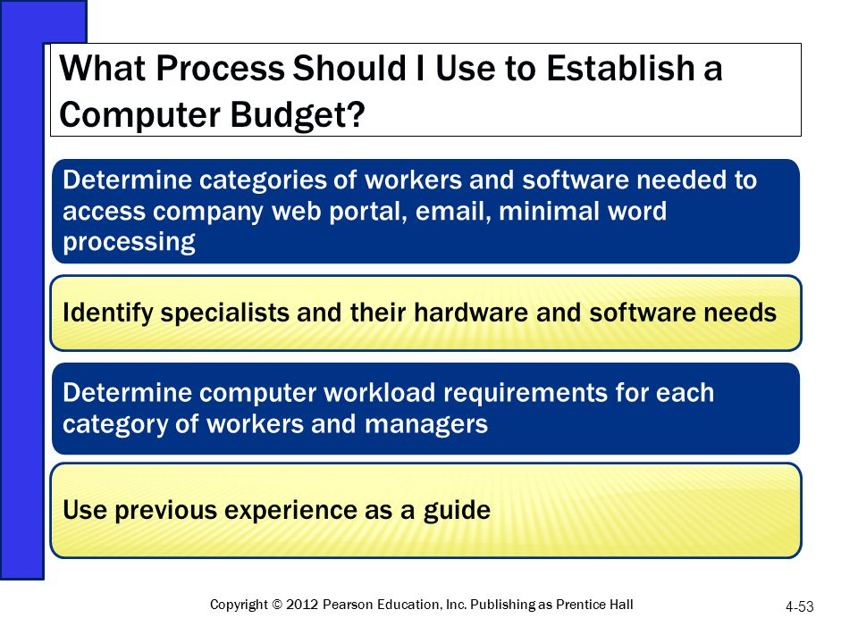 What Process Should I Use to Establish a Computer Budget