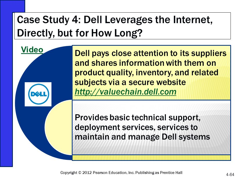 Case Study 4: Dell Leverages the Internet, Directly, but for How Long