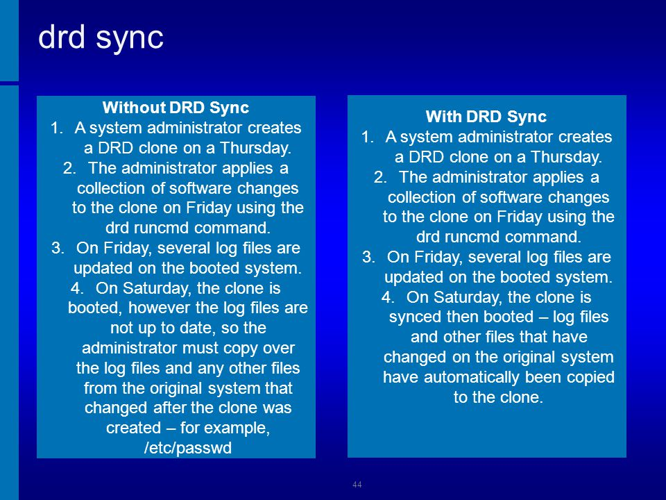 drd sync Without DRD Sync With DRD Sync