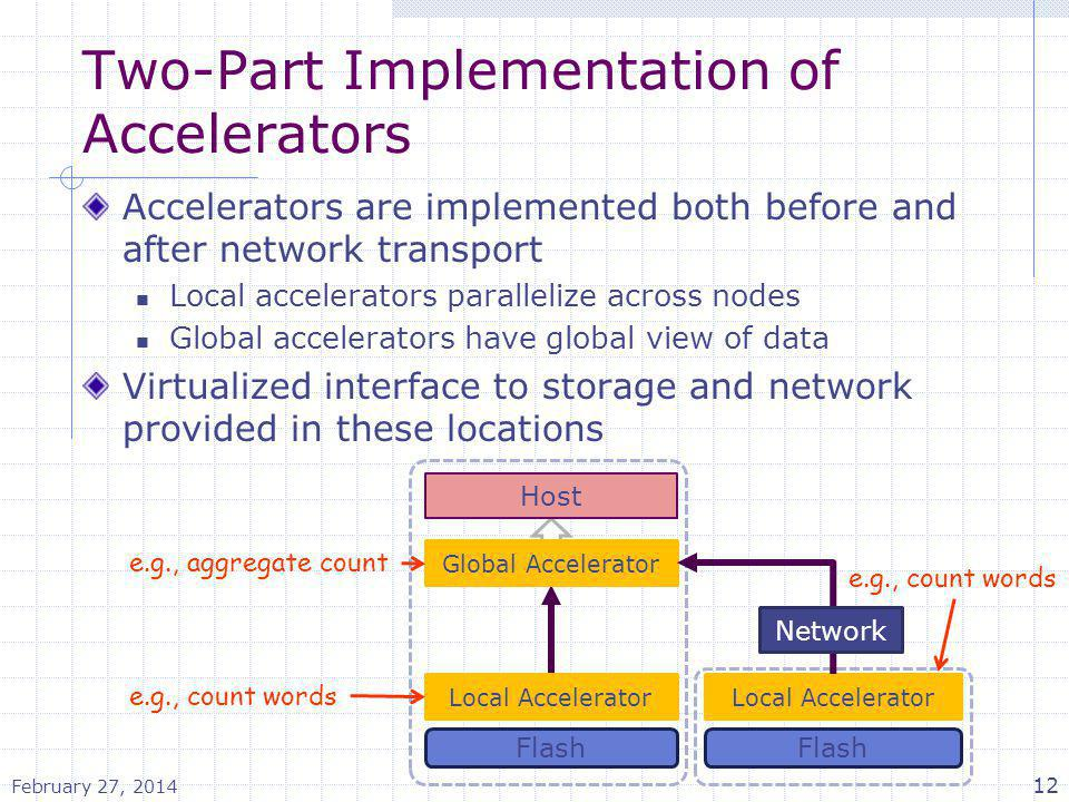 Two-Part Implementation of Accelerators