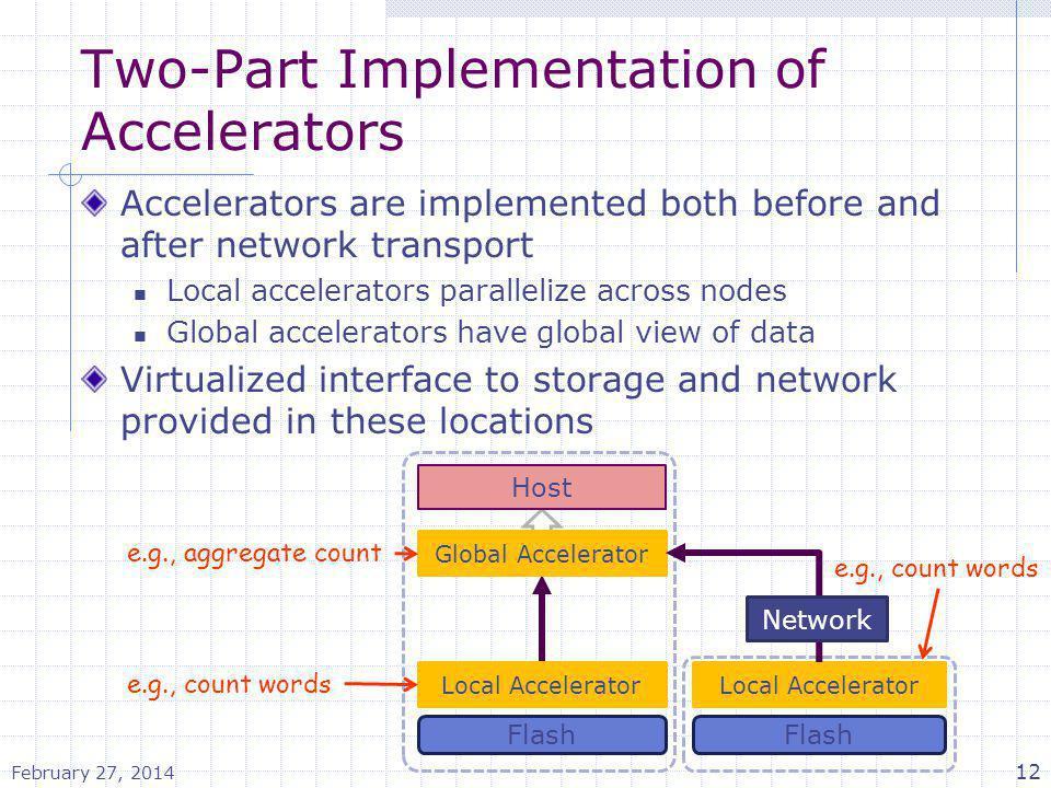 Two-Part Implementation of Accelerators