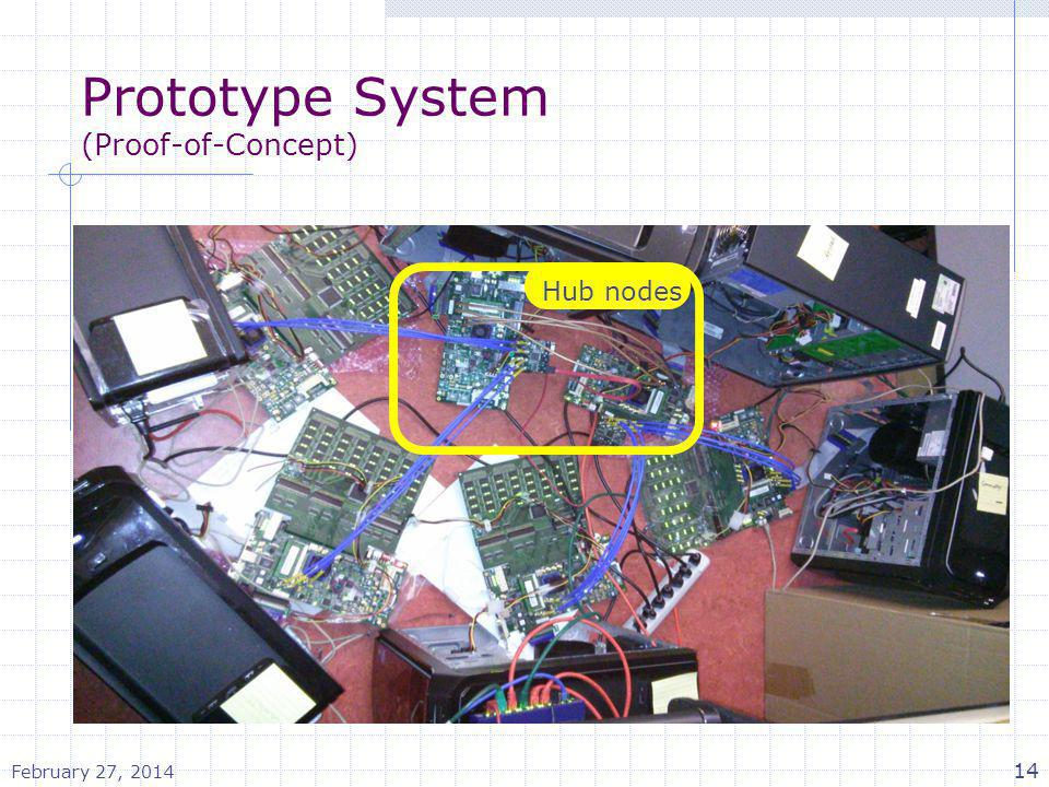Prototype System (Proof-of-Concept)