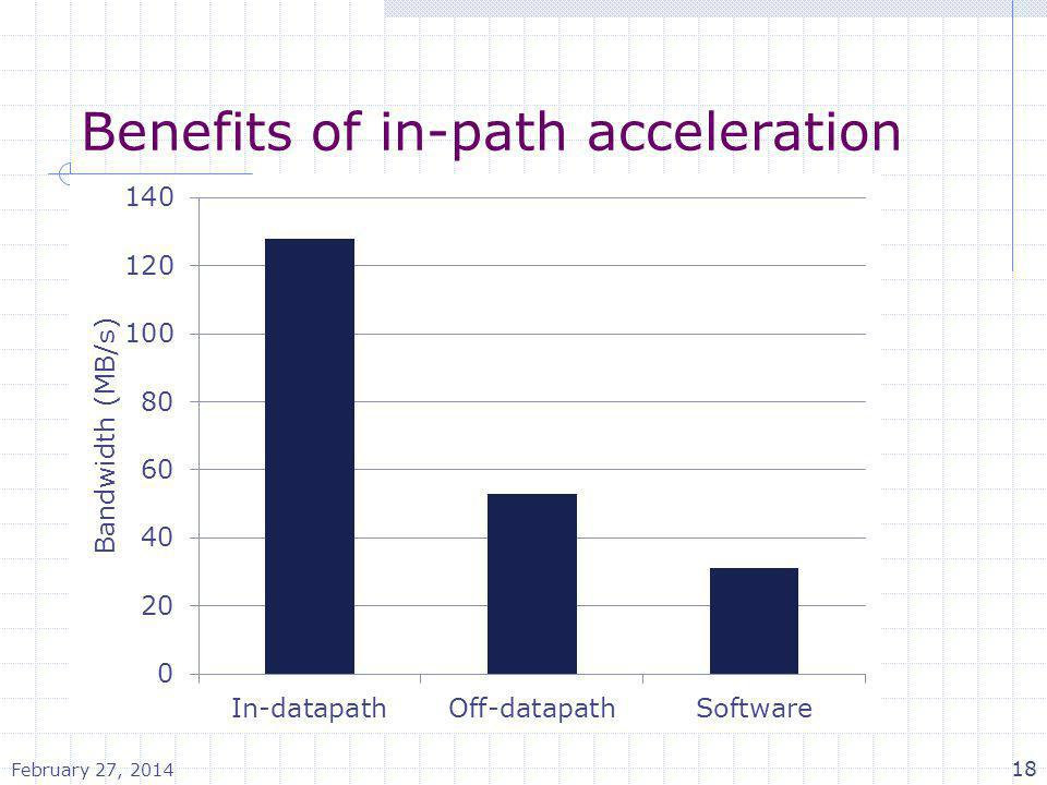 Benefits of in-path acceleration