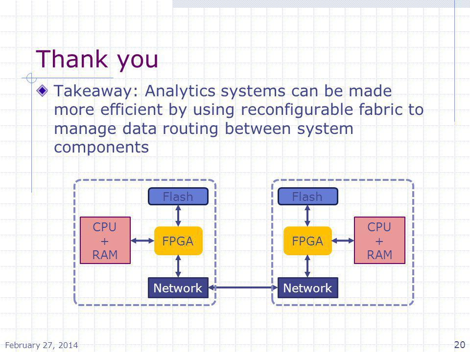 Thank you Takeaway: Analytics systems can be made more efficient by using reconfigurable fabric to manage data routing between system components.
