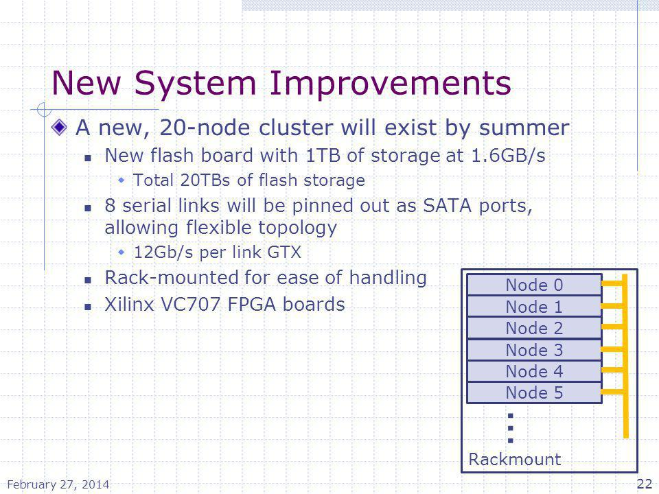 New System Improvements
