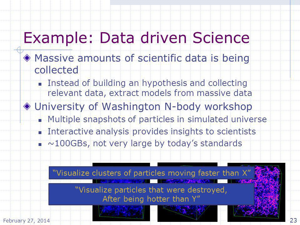 Example: Data driven Science