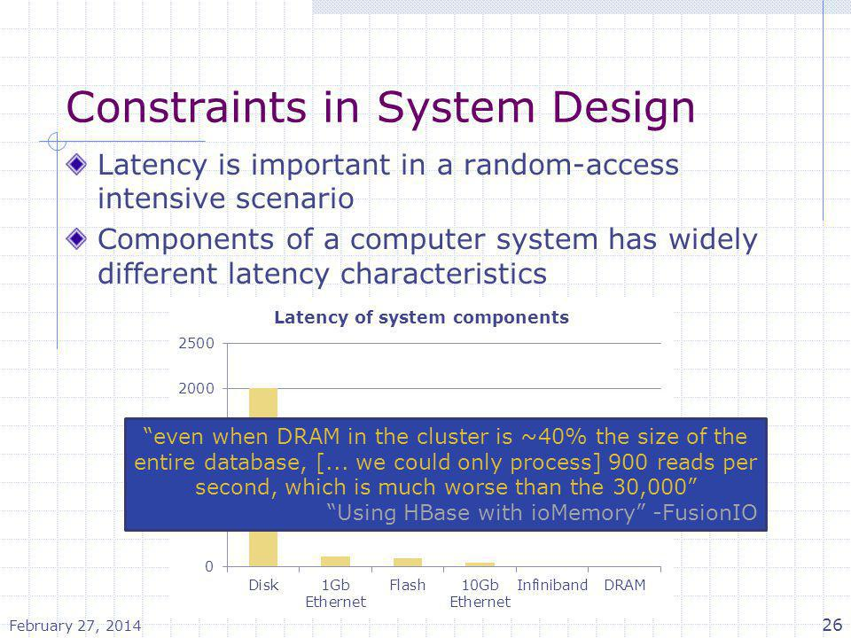 Constraints in System Design